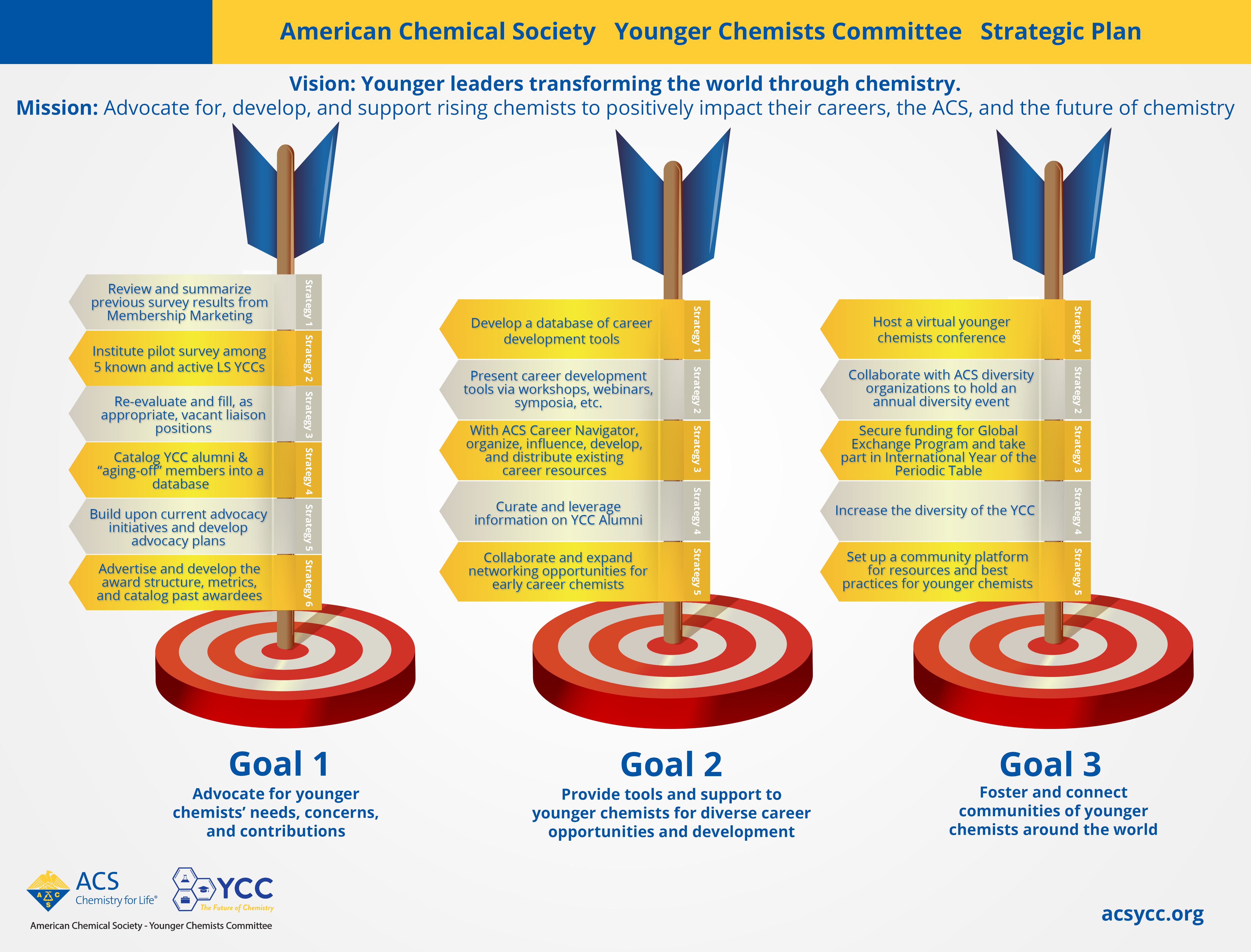 Infographic_final_revised_YCC Targets