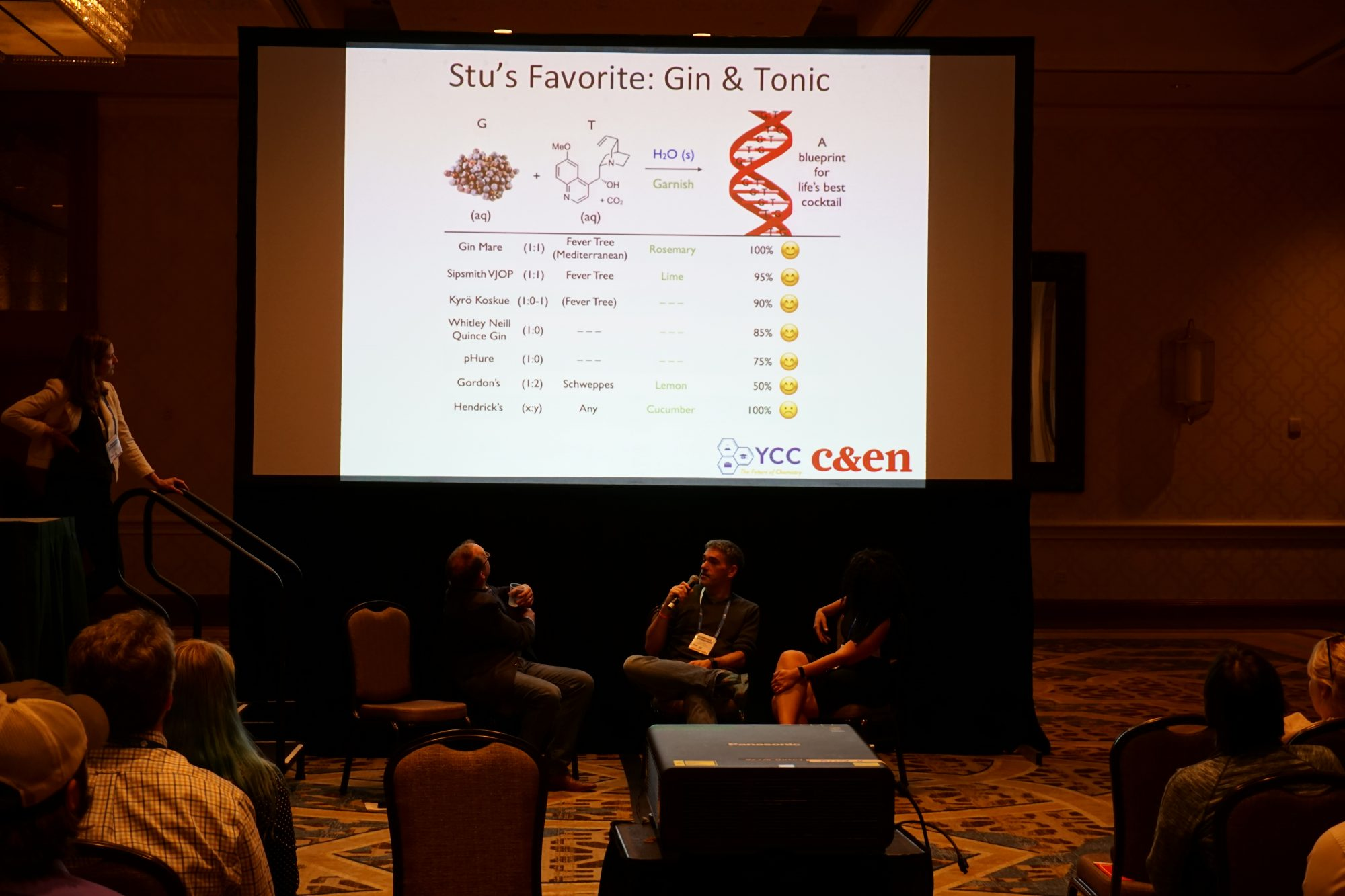 2018 NOLA C&EN Cocktails Symposia